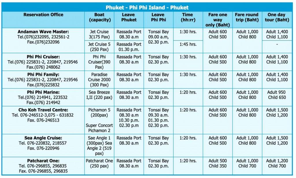 orari-compagnie-traghetti-phuket-phi-phi